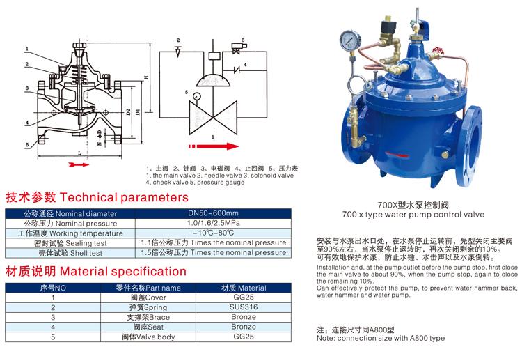 700X型水泵控制阀-Hydraulic control valve -900X type 100X